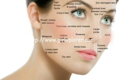 My Ideas for the perfect, Soft Skin