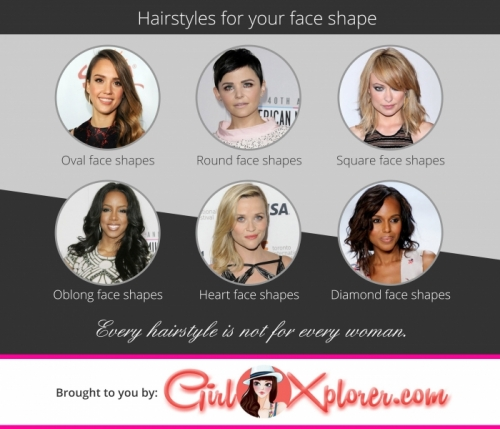 6 Best Hair Style for 6 Face Shapes